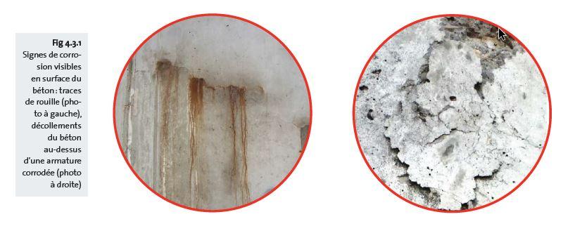 Fig 4.3.1 Signes de corrosion visibles en surface du béton - fr