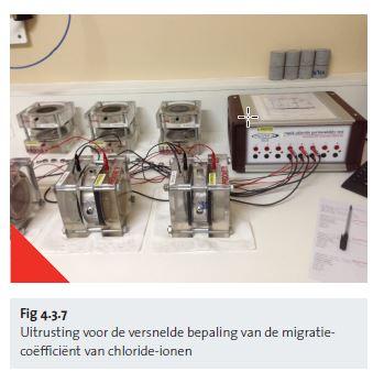 Fig 4.3.7 Equipement pour essai accéléré de la migration des ions chlorures - nl