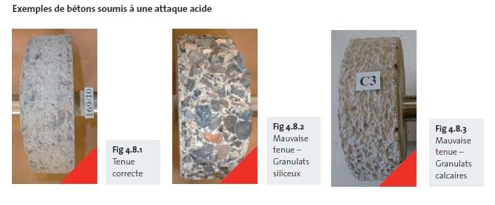 Exemples de bétons soumis à une attaque acide