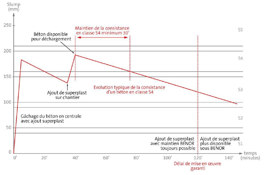 ouvrabilite graph1